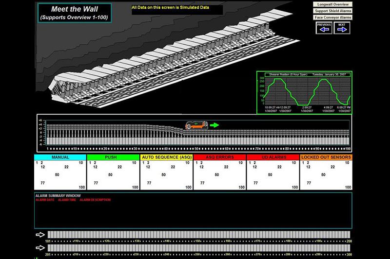 Mining Automation Image
